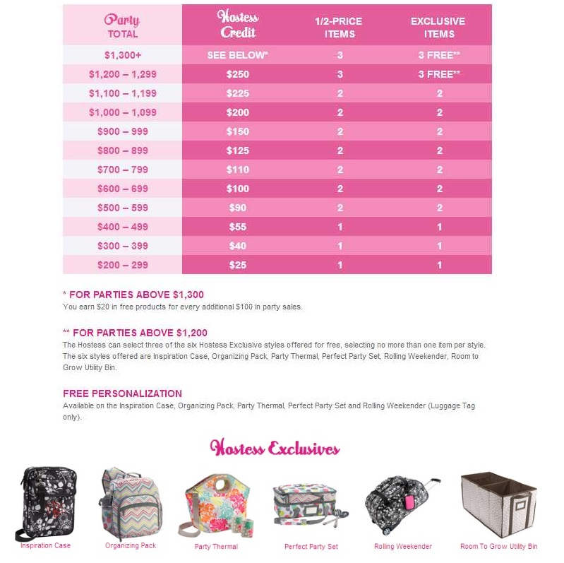 Thirty One Facebook Party Free Wiring Diagram For You