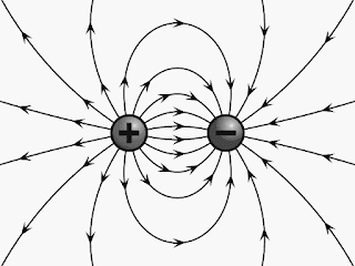 State the relation between electric field and potential E = - dv/dx