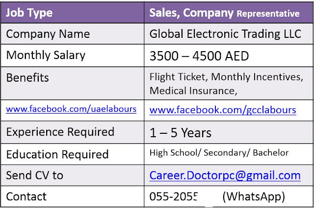 UAE Jobs, Dubai Jobs, Abu Dhabi Jobs, UAE Confirm Jobs, Sales Jobs