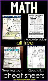 A collection free math cheat sheet pdf printables that can be given to students for their math notebooks or enlarged into anchor charts.