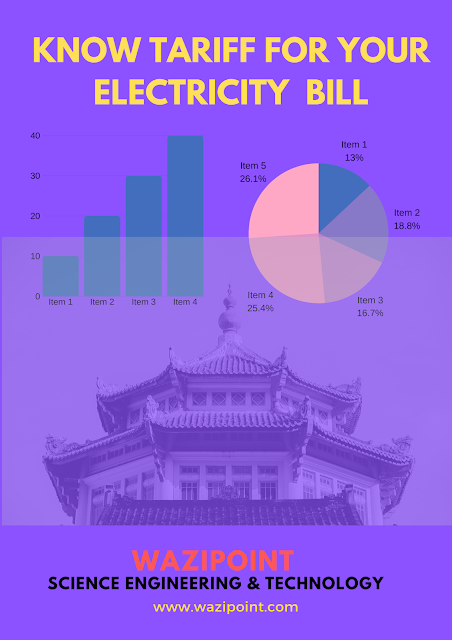 What is Tariff for Electricity Bill?
