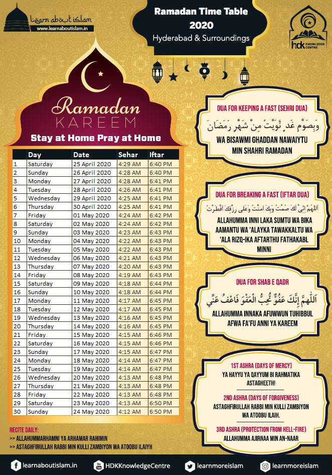 Hyderabad Ramadan Sehri Iftari Timings 2020