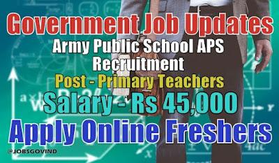 APS Recruitment 2020