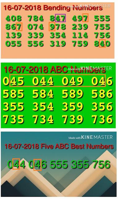 WIN WIN W-469 abc Kerala lottery Guessing by Chortta Anwar on 16-07-2018