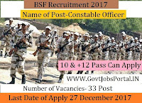 Border Security Force Recruitment 2017 – 33 Constable, Assistant Sub Inspector