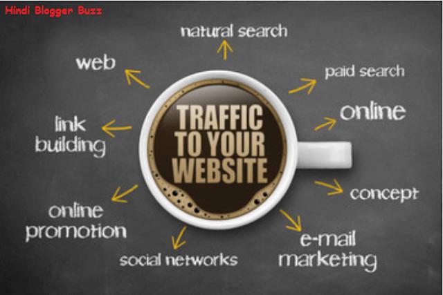 Blog par traffic kaise badhaye?