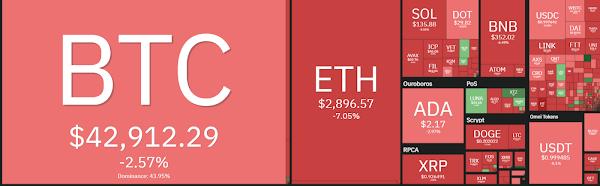 çin merkez bankası kararı sonrası kripto para piyasası kırmızıya boyandı