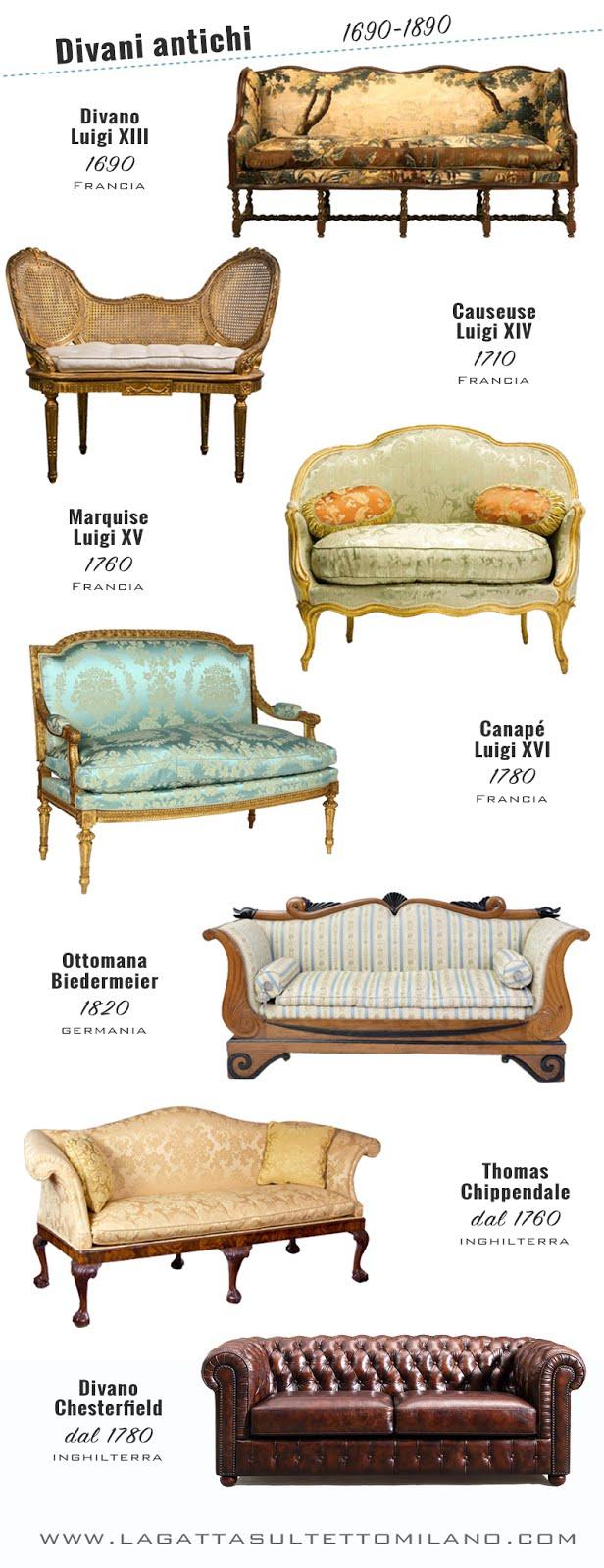L'evoluzione del divano da Versailles ai nostri giorni infografica divani antichi