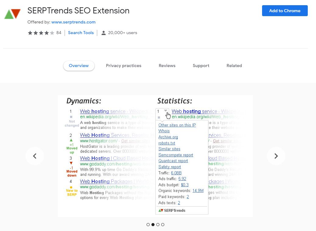 SERPTrends SEO Extension