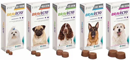 Veterinary Highlights Fda Approves New Chewable Flea Tick
