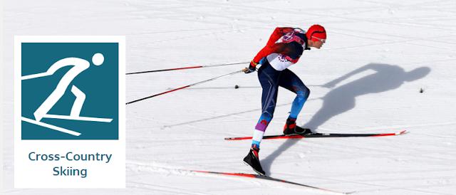 Juegos Olímpicos de Invierno Pyeongchang 2018 - Esquí de fondo