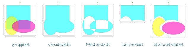 """Unterschiede der Silhouette Studio Werkzeuge """"Gruppieren"""", """"Pfad erstellen"""", """"Subtrahieren"""", """"alle subtrahieren"""" und """"verschweißen"""""""