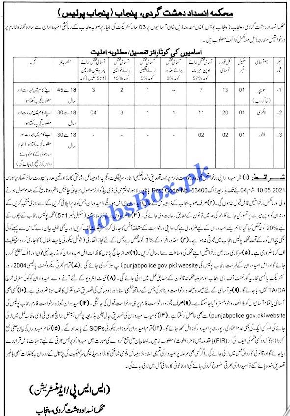 Latest Counter Terrorism Department Punjab Police New Jobs 2021