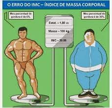 Percentagem de gordura corporal como calcular