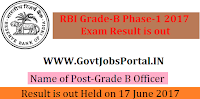 RBI Grade-B Phase-1 2017 Exam Result is out