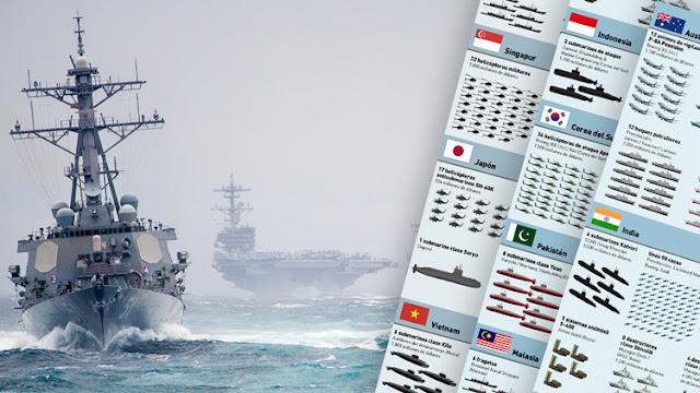 No meio do senso de que a ordem estratégica mundial pós-1945 está sendo abalada, os governos da região Ásia-Pacífico estão construindo forças de defesa e complexos industriais para possíveis conflitos futuros