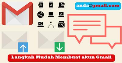 Langkah Termudah Membuat Akun Email Gmail
