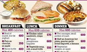 What would you eat to lose weight