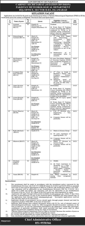 Cabinet Secretariat Aviation Division Jobs 2021 in Pakistan