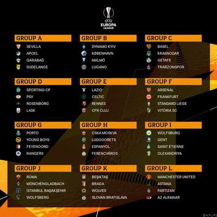 Uefa Europa League Draws And Awards 19 20 Revealed See