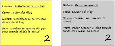 Figura 4: Historias dependientes por contención de funciones