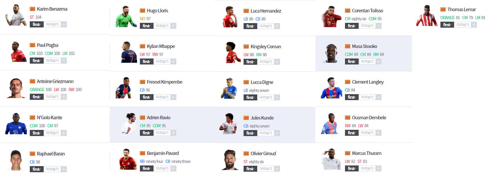 FIFA ONLINE 4   Soi hàng chỉ số khủng diện mạo mới các đội tuyển của mùa thẻ BOE21