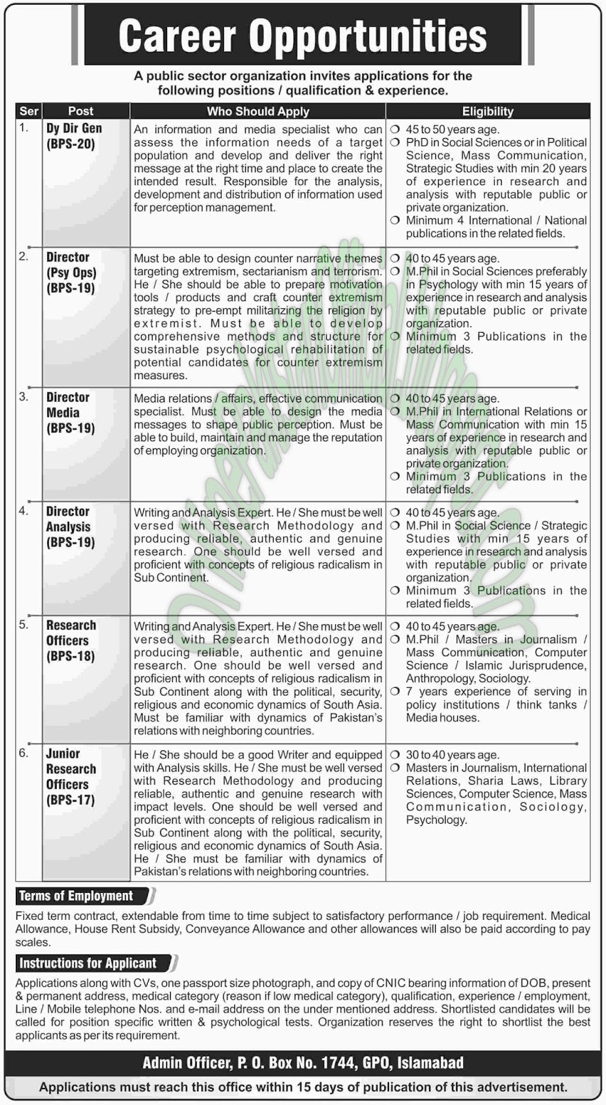 Public Sector Organization -Islamabad Latest Jobs 2016