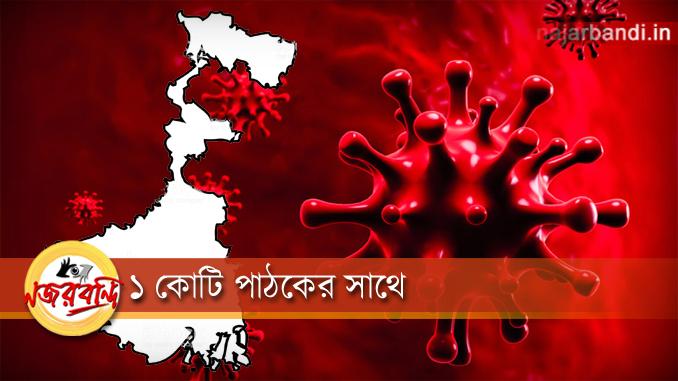 Kolkata News, Kolkata News, Bengali News, Latest Bangla News, 24 Ghanta, 24 Ghanta Khobor, 24 Ghanta live, Bengali News Online, Best Bengali News, 24 Ghanta live Bengali News, coronavirus in india,coronavirus outbreak,coronavirus cases in india,coronavirus news,coronavirus india,coronavirus update in india,coronavirus outbreak in india latest news updates