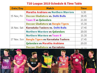 Abu Dhabi T10 League 2019 Schedule & Time Table Teams: Maratha Arabians, Northern Warriors, Deccan Gladiators, Delhi Bulls, Team 8, Qalandars, Bangla Tigers, Karnataka Tuskers  #AbuDhabiT10League2019 #Schedule #Cricket    T10 Cricket League 2019 Schedule & Time Table, Abu Dhabi T10 League 2019 Schedule & Time Table,UAE t10 cricket league 2019 schedule,2019 t20 cricket league,T10 Cricket League 2019 all teams,T10 Cricket League 2019 all players,match timing,live score,live cricket match streaming,abu dabhi,match venue,teams squads,2019T10 Cricket League schedule,t20 2nd season schedule,confirmed schedule,cricket schedule 2019,ICC cricket schedule 2019