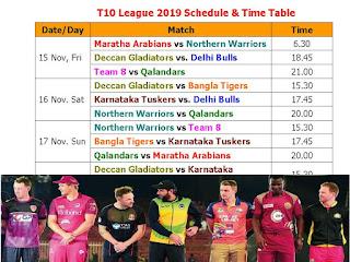 Abu Dhabi T10 League 2019 Schedule & Time Table Teams: Maratha Arabians, Northern Warriors, Deccan Gladiators, Delhi Bulls, Team 8, Qalandars, Bangla Tigers, Karnataka Tuskers  #AbuDhabiT10League2019 #Schedule #Cricket    T10 Cricket League 2019 Schedule & Time Table, Abu Dhabi T10 League 2019 Schedule & Time Table,UAE t10 cricket league 2019 schedule,2019 t20 cricket league,T10 Cricket League 2019 all teams,T10 Cricket League 2019 all players,match timing,live score,live cricket match streaming,abu dabhi,match venue,teams squads,2019T10 Cricket League schedule,t20 2nd season schedule,confirmed schedule,cricket schedule 2019,ICC cricket schedule 2019