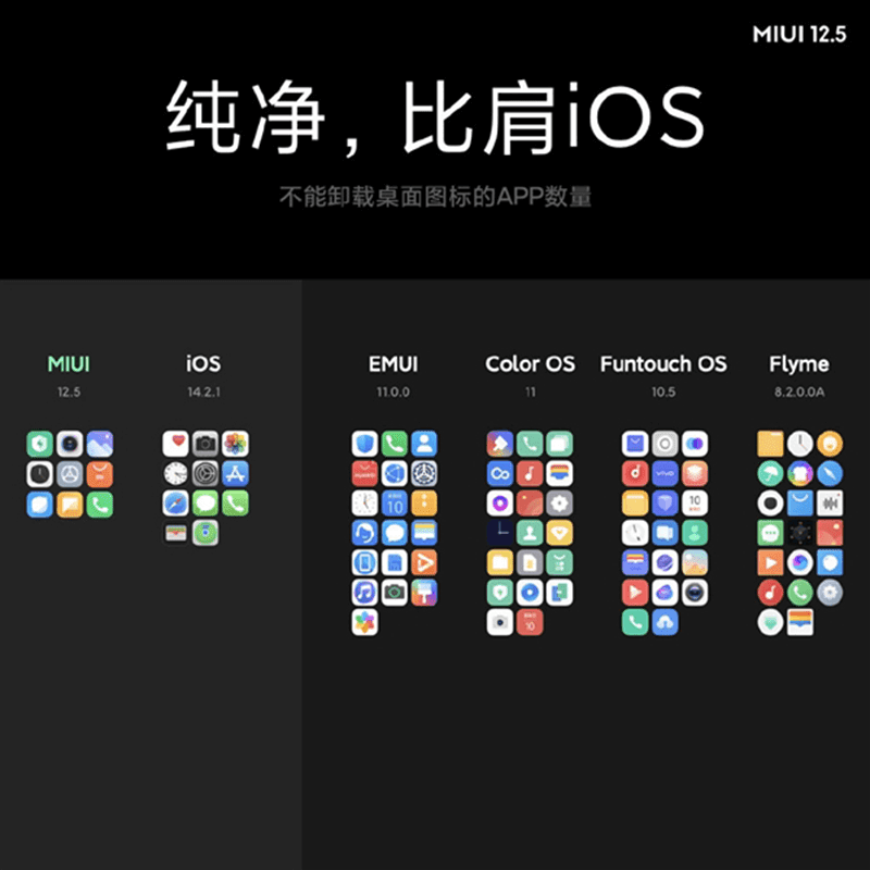 Fewer pre-installed apps vs other OS and skins