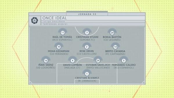 Málaga, Lombán entra en el once ideal de la jornada 33