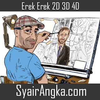 Erek Erek Menjadi Kartunis 2D 3D 4D