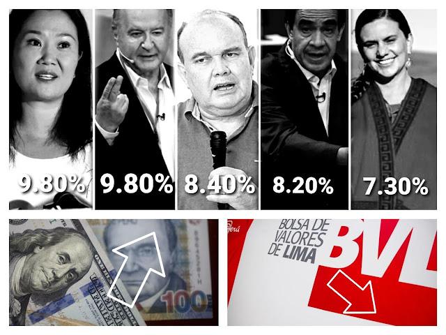 Elecciones 2021 Perú
