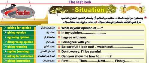 مراجعة the last look ليلة امتحان اللغة الانجليزية للصف الثالث  الثانوى