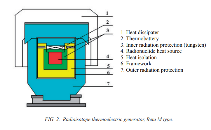 radioisotope thermoelectric generator