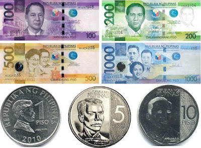 Countries and Currency Piso