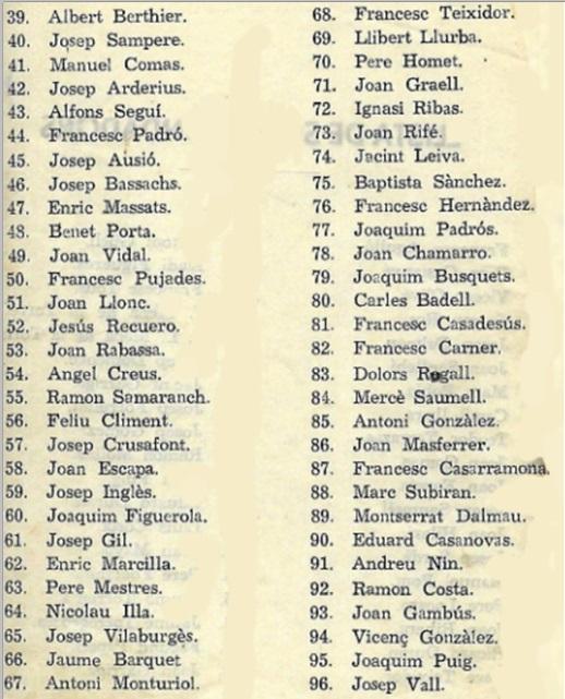 Socios fundadores del Club Ajedrez Sabadell - 2