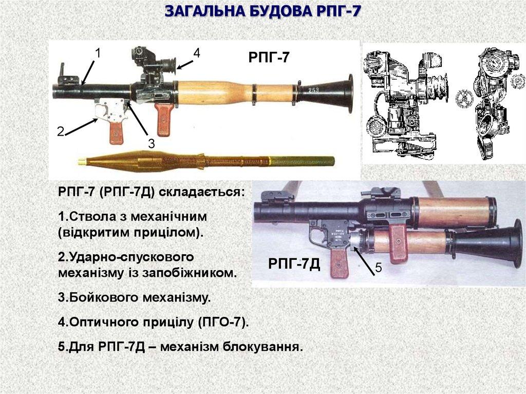 Гранатомет РПГ-7 складається із наступних основних частин і механізмів