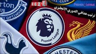 ترتيب هدافي الدوري الإنجليزي 2021