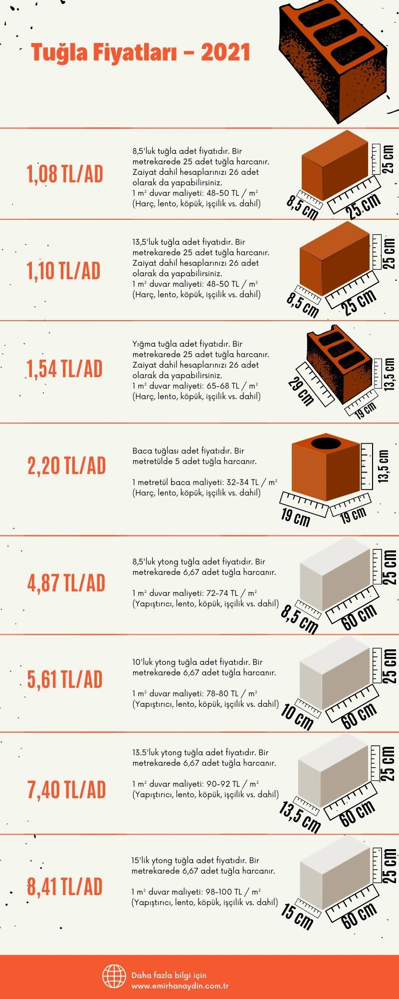 Tuğla Fiyatları - 13.5'luk Tuğla | Yığma Tuğla | Bims