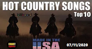 Billboard Top 10 Hot Country Songs (USA) | November 7, 2020 Playlist