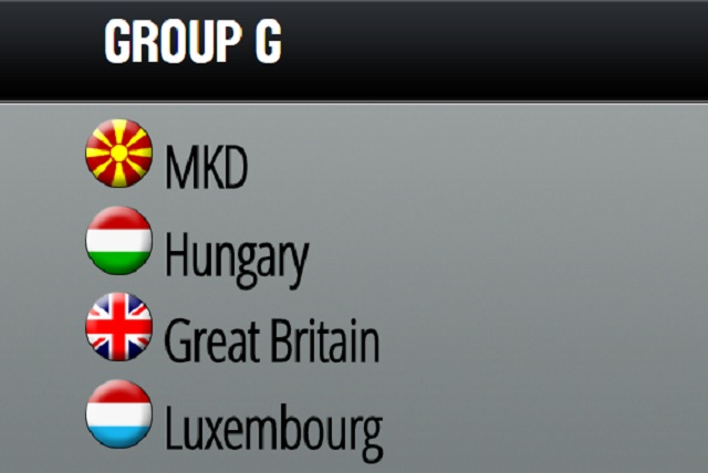 Eurobasket Qualifikation - Makedonien in Gruppe G