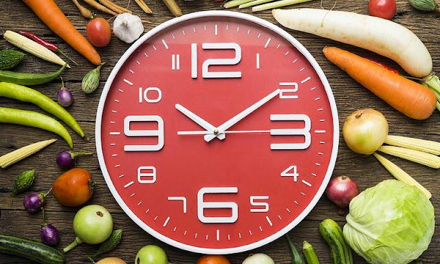 Intermittent Fasting Diet Plan   Intermittent Fasting Diet Plan For Weight Loss   Intermittent Fasting Diet Plan Free   Intermittent Fasting Diet Plan For Weight Loss Indian
