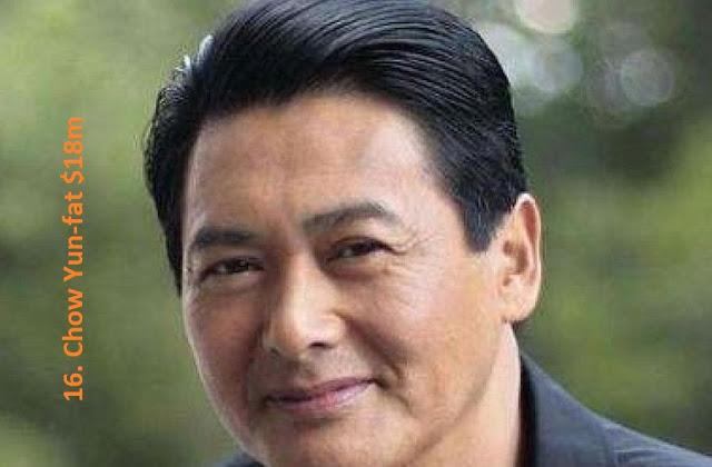 Chow Yun