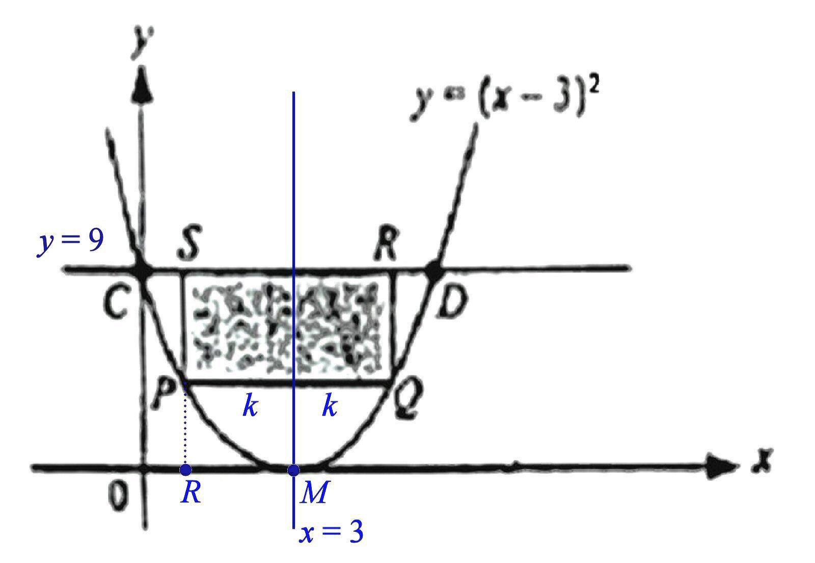 Truly Singaporean Singapore Mathematics Am Dax
