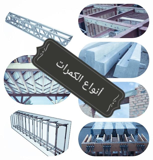 الكمرات - ٢٥ نوعًا من الكمرات واستخداماتها في البناء