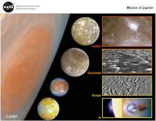 المشتري Jupiter : العملاق ذو 67 قمرا