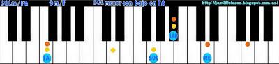 acorde piano chord (SOLm con bajo en FA)