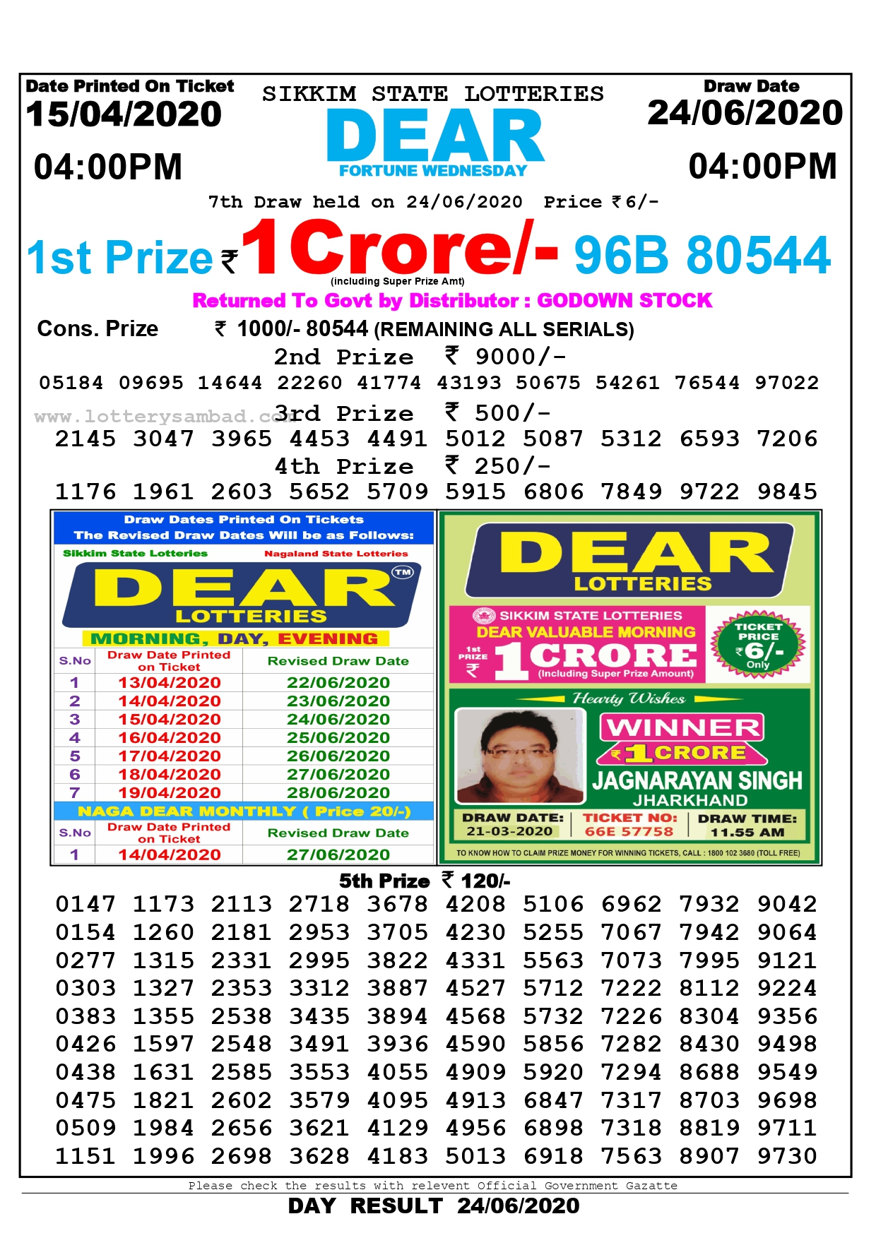 Lottery Sambad 24-06-2020 4 PM Today Result